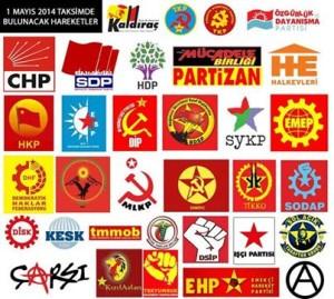 Τουρκία- 1